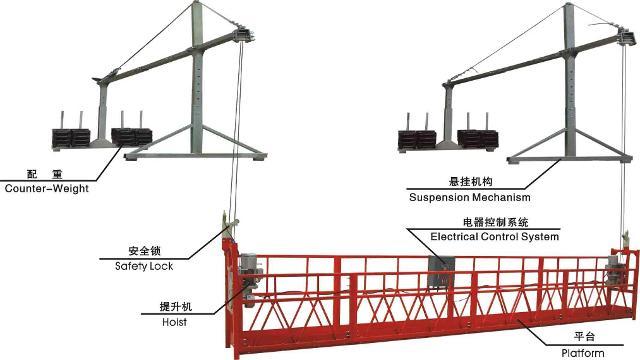 电动吊篮工作原理与结构特征(河南斯壮机械有限公司)