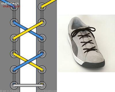 最流行的希鞋带方法