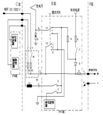 至变压器的馈电线路)的主保护采用光纤纵联差动保护