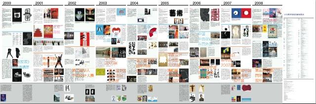 平面设计的发展历史
