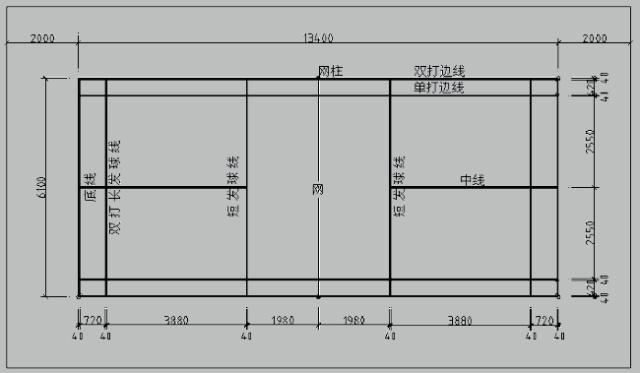 羽毛球场地标准尺寸 羽毛球场地尺寸示意图 羽毛球场地尺寸平面图