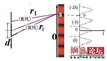 电路 电路图 电子 原理图 410_235